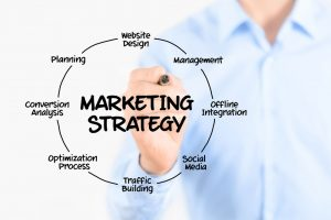 How you can Establish a marketing Marketing Strategy